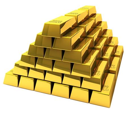 Gold IRA Account